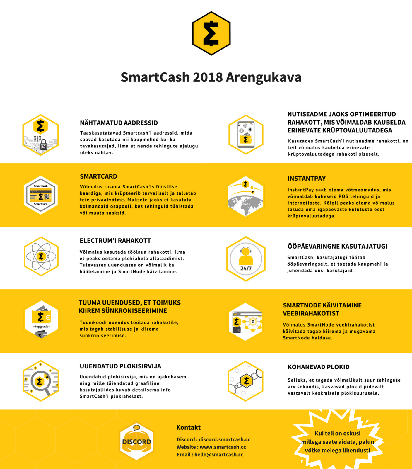 Estonian-Roadmap  smartcash