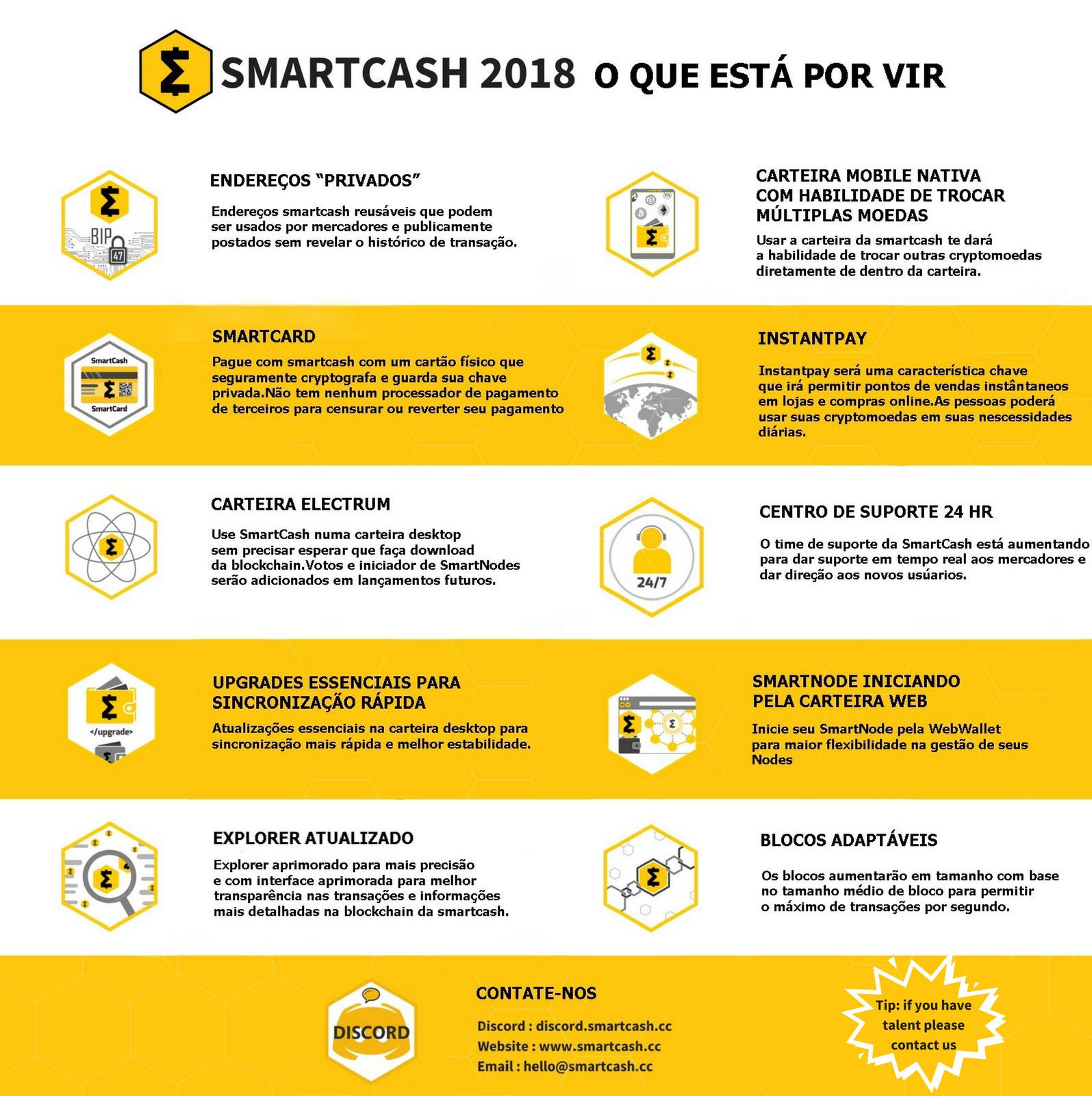 SmartRoadMapPTBR2  smartcash