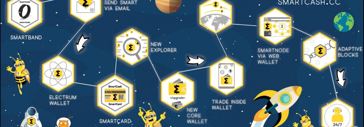 SmartCash-Moon-Skymap-1210x423  smartcash