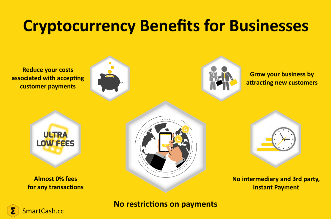 Benefits for Businesses