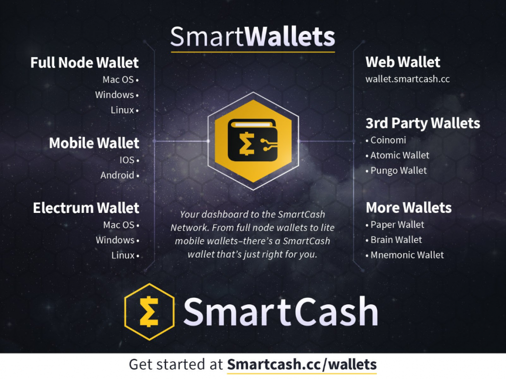 SmartCash Wallets